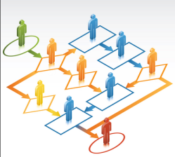 Integrated Networks need to be dynamic