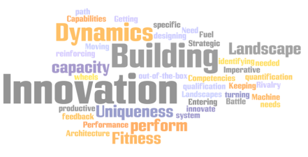 Recognizing Dynamics and Building Innovation Fitness