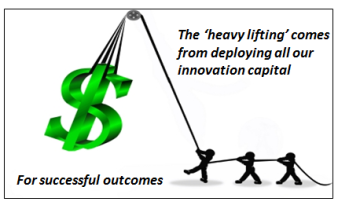 Lifting the innovation capital