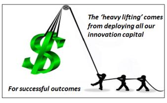 Lifting the innovation capital